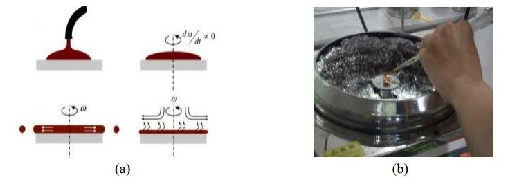 Production of thin copper oxide films and its electronic density