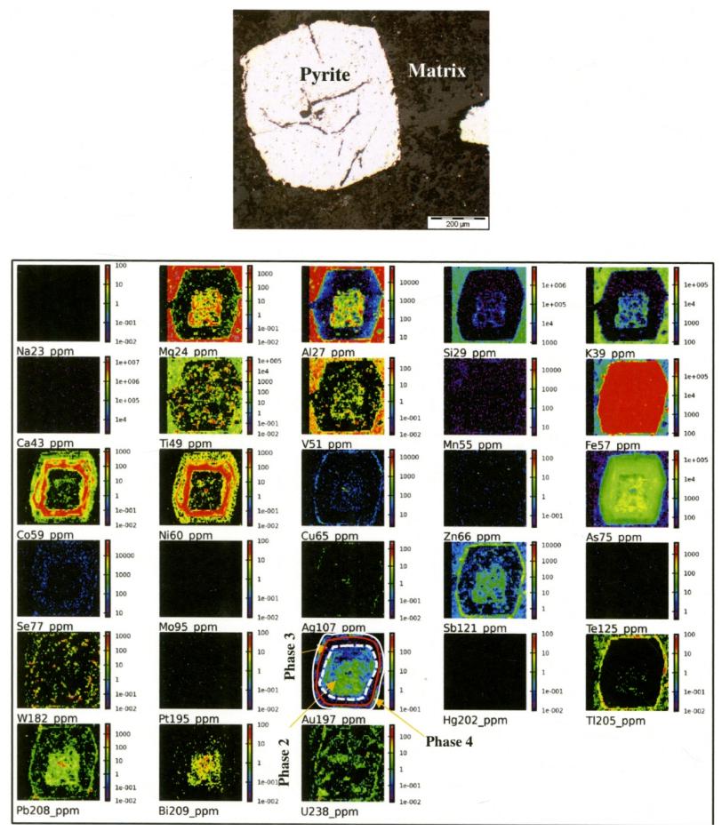 In situ u-pb rutile dating by la-icp-ms